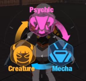 3 types de créatures honkai impact 3rd