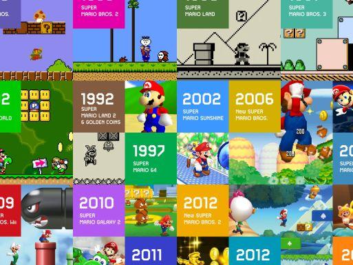 Super-Mario-evolution-jeux-nintendo-30-ans