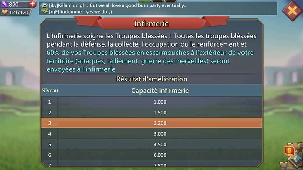 résultats amélioration des troupes lords mobile